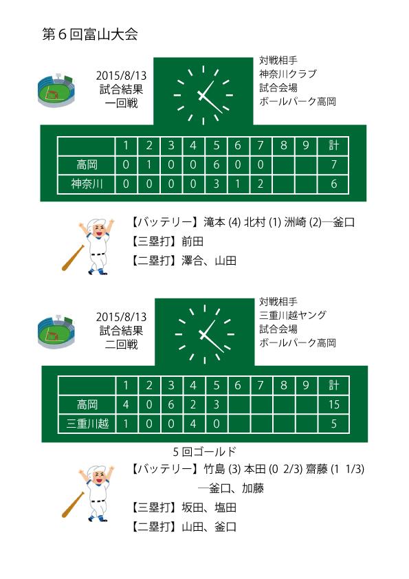 高岡中学20150813(富山大会)