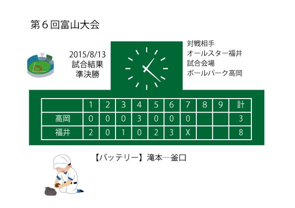 高岡中学20150813(富山大会)2
