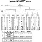 第7回富山大会組合せ表