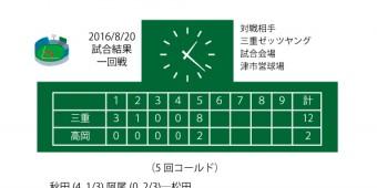 高岡中学20160820(三重SJR大会)